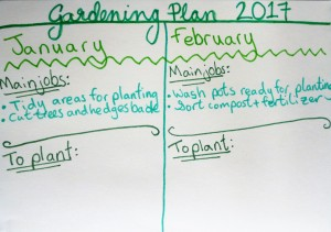 Bullet Journal garden plan